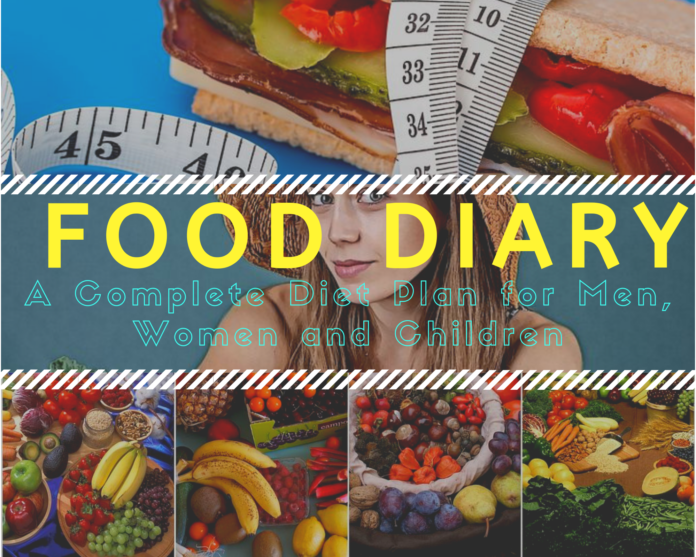 What is the Balanced Diet?