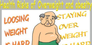 Health Risks of Overweight - weight loss
